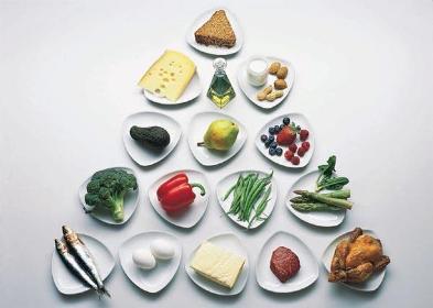 Диетическое питание при псориазе