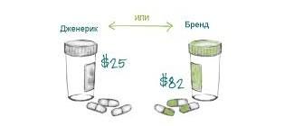 Чем опасны аналоги дорогих лекарств?